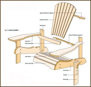 adirondack chair plans free simple adirondack chair plans