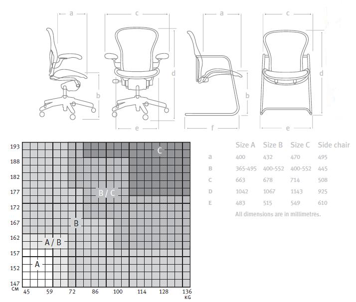 aeron chair sizes