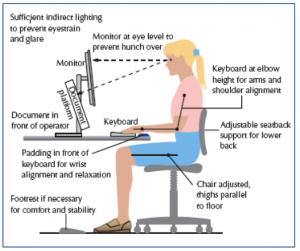 best home chair for lower back pain good posture how to sit at a desk