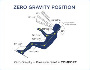 relax the back zero gravity chair zero gravity image