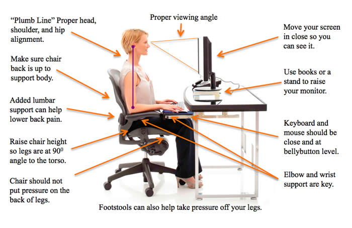stress free chair office ergonomics